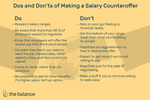 how to negotiate a higher salary after a job offer