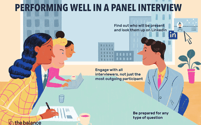 Common Questions Asked During Panel Job Interviews