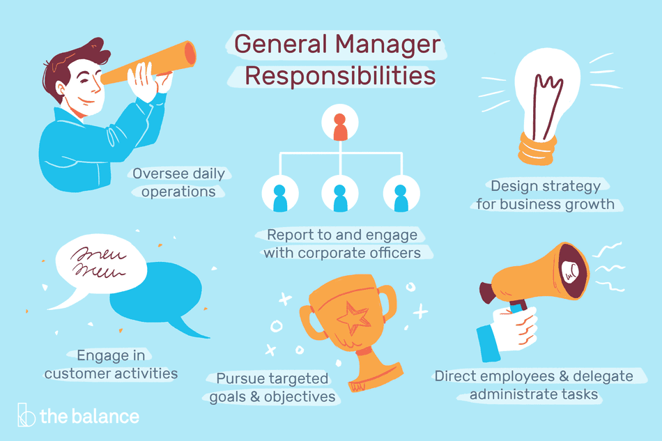 General Manager Job Description Salary Skills More