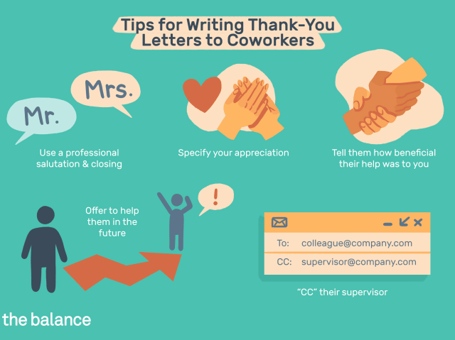 Thank You Letter to Coworkers Examples