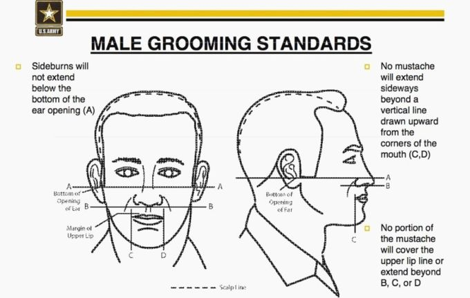 army grooming, appearance and uniform standards