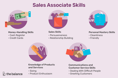 As the world becomes increasingly digital, the management team is leading the bank to leadership in this emerging domain. Important Skills For Sales Associate Jobs