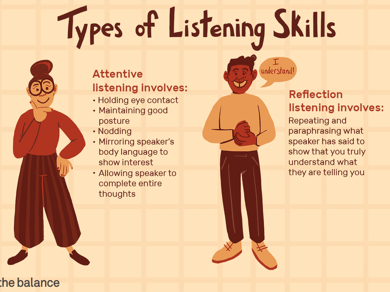 Whole Body Listening Worksheet