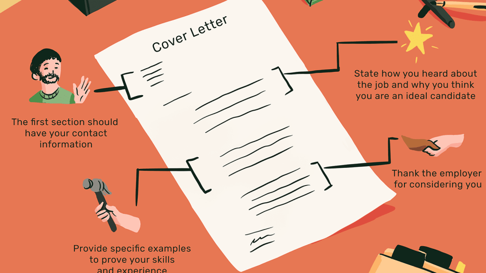 Writing a cover letter; The definitive guide