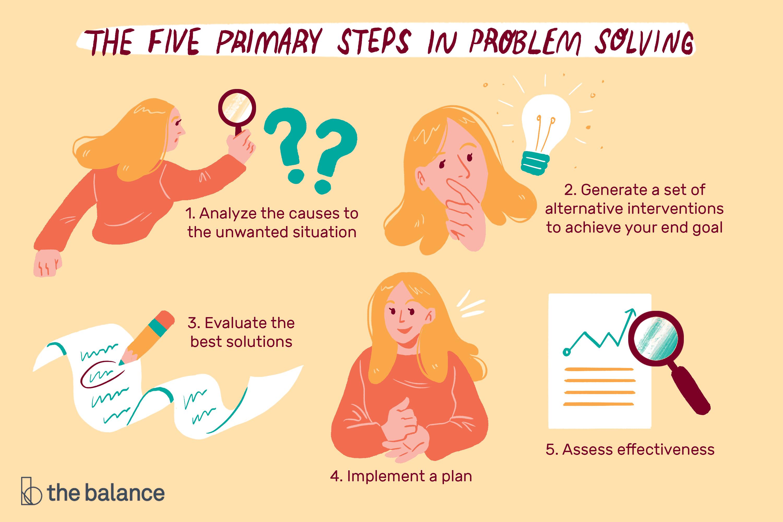 Examples For Problem Solving 30 Problem Solving Scenarios