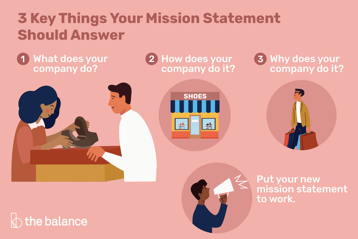 How To Write A Mission Statement With Examples