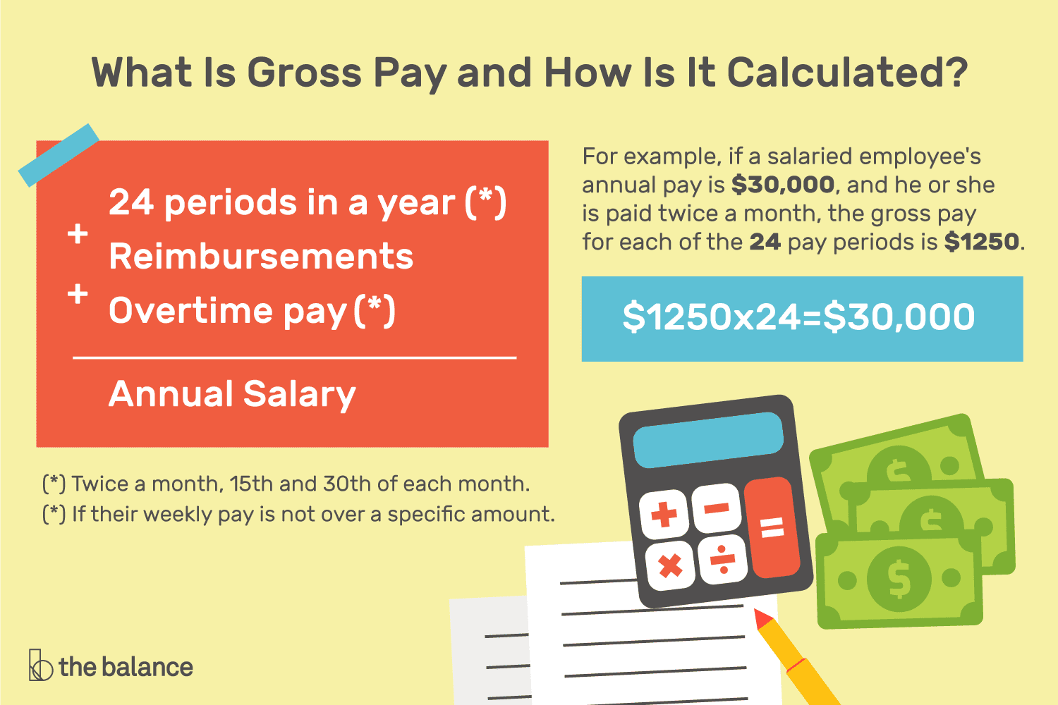 How To Salary Calculation