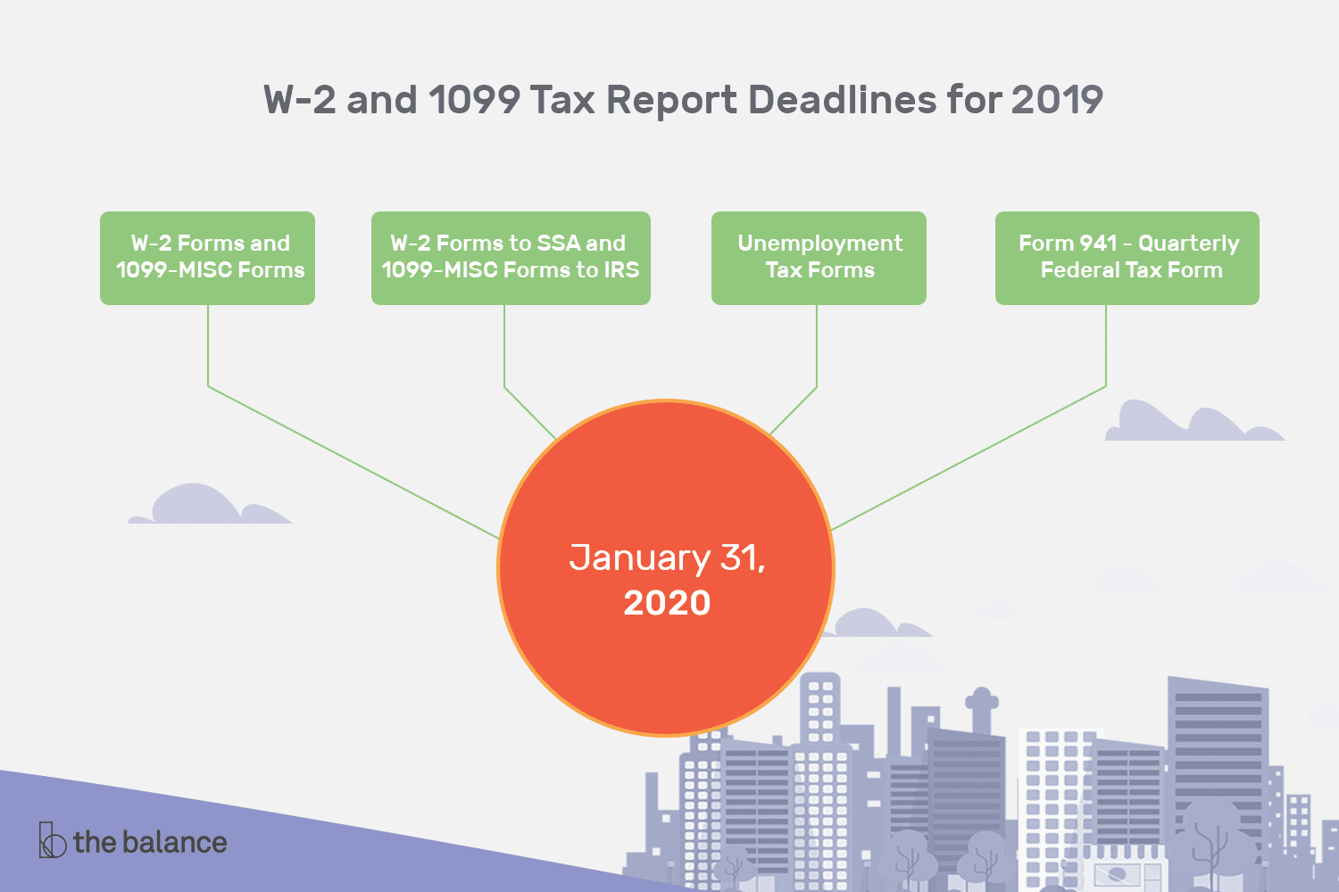 W 2 And Tax Report Deadlines For Taxes
