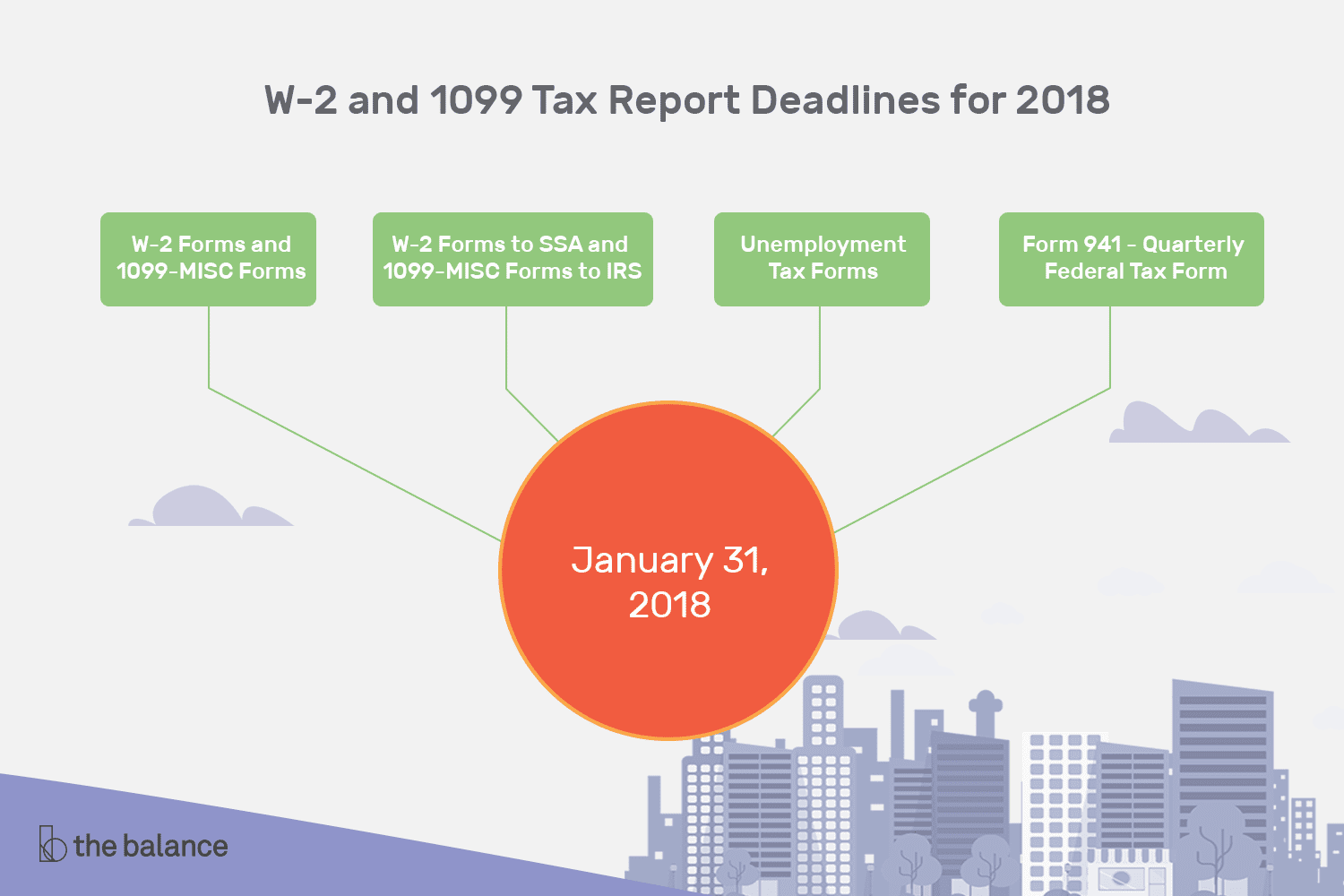 W 2 And Deadlines For Payroll Tax Reports