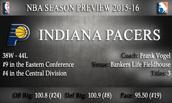 preview indiana