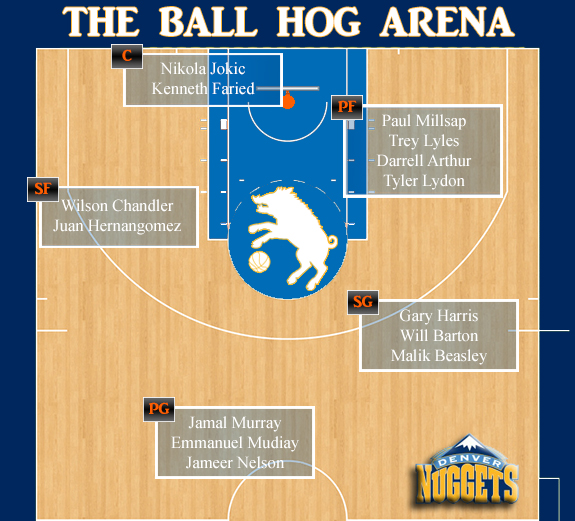 The Ball Hog's 2017-18 NBA Previews: Denver Nuggets·The
