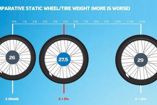 27.5 650b mountain bike wheel