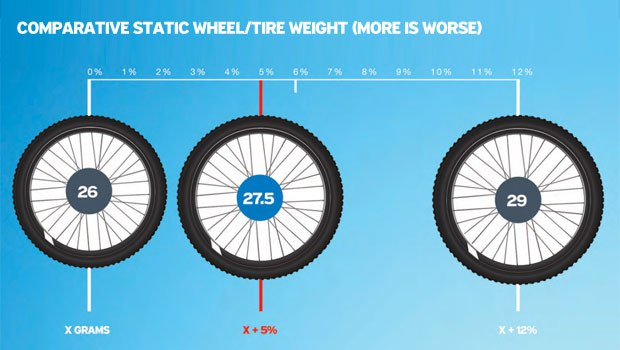 27.5 650b mountain bike wheel