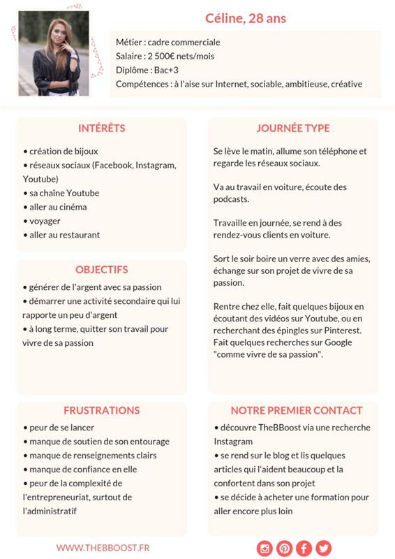 Exemple d'une fiche de persona ! Faites le vôtre sur le blog ! www.thebboost.fr #entreprendre #freelance #autoentrepreneur #blogging