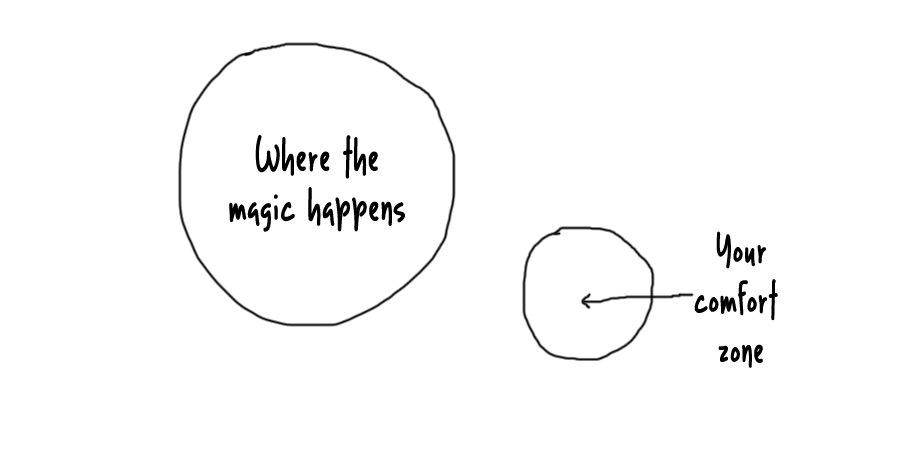 India: where the magic happens