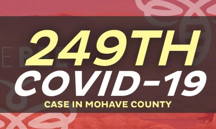 3 More COVID-19 Cases in Mohave County, bringing the total to 249
