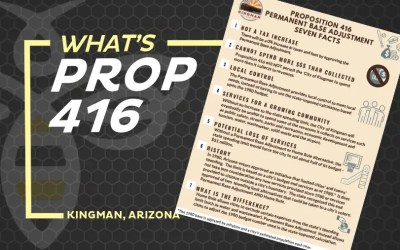 What is Proposition 416?