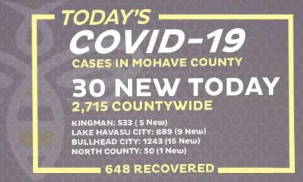 30 New COVID-19 Cases