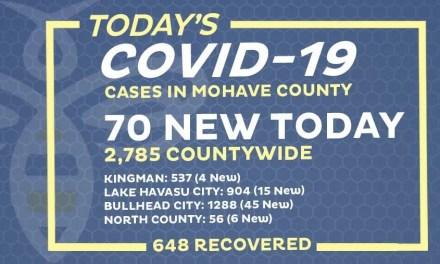 70 New COVID-19 Cases
