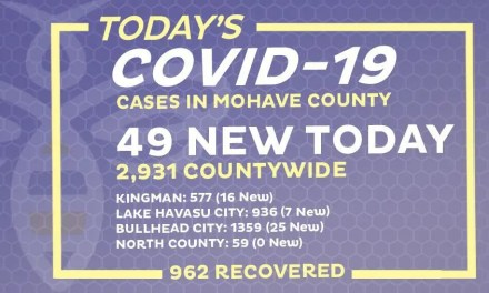 49 New COVID-19 Cases