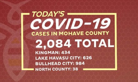 137 New COVID-19 Cases (Highest cases in a single day)