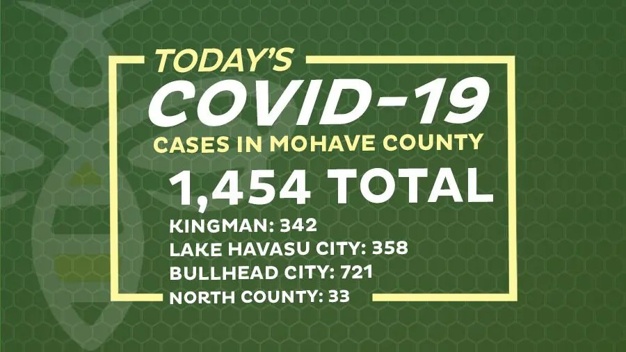18 New COVID-19 Cases