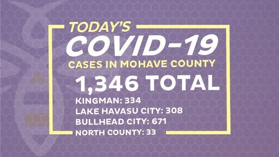 29 New COVID-19 Cases