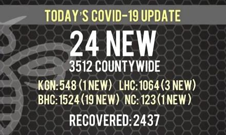 24 New COVID-19 Cases