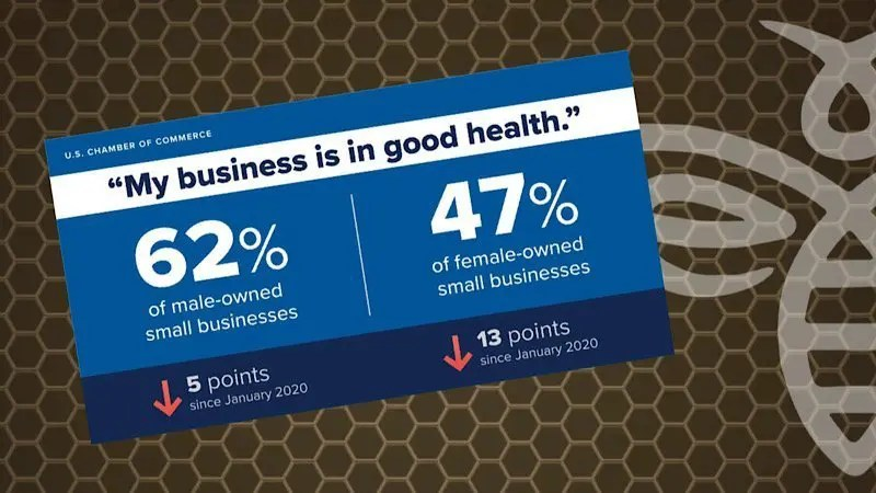 Is your Business in Good Health?