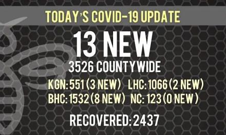 13 New COVID-19 Cases