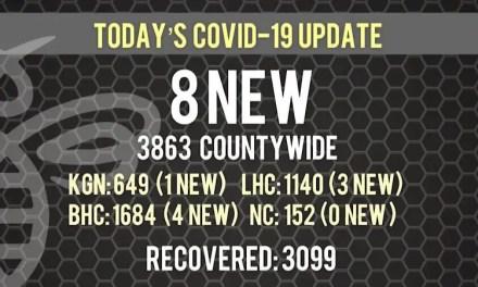 8 New COVID-19 Cases