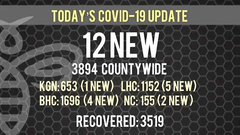 Twelve New COVID-19 Cases