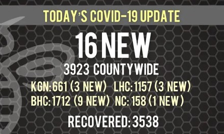 Sixteen New COVID-19 Cases