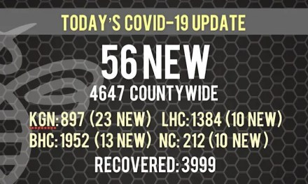 56 New COVID-19 Cases