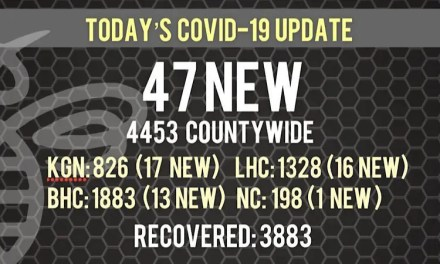 47 New COVID-19 Cases Today