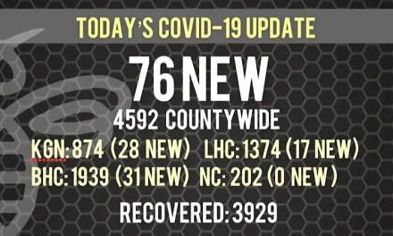 76 New COVID-19 Cases