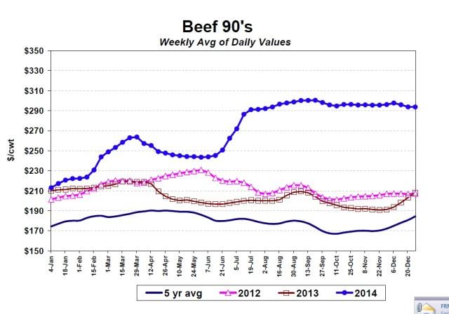 2014-12-31_Chart1