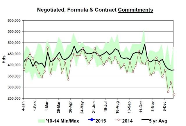 2015-01-07_Chart2