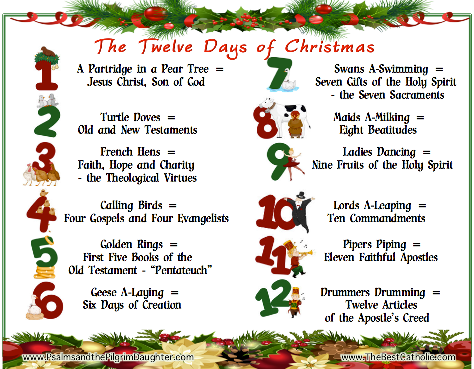 the true meaning and catholic origin of the song the twelve days of christmas the best catholic - 12 Days Of Christmas Origin