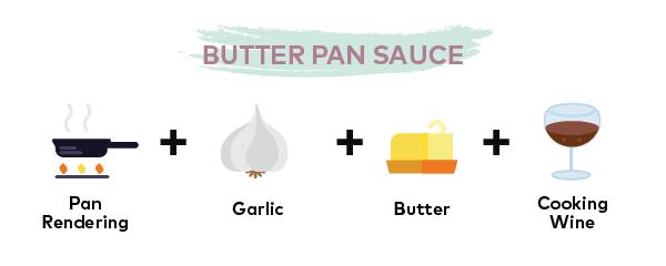 Butter Pan Sauce