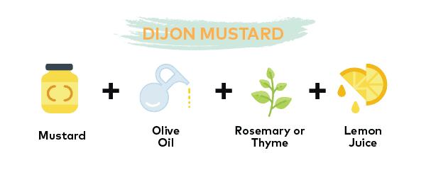 Dijon Mustard Sauce