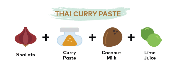 Thai Curry Curry Paste Sauce