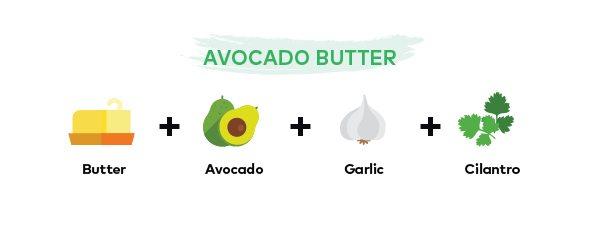 Australis Barramundi - 5 Simple Butter Recipes That are Perfect for Fish - Avocado