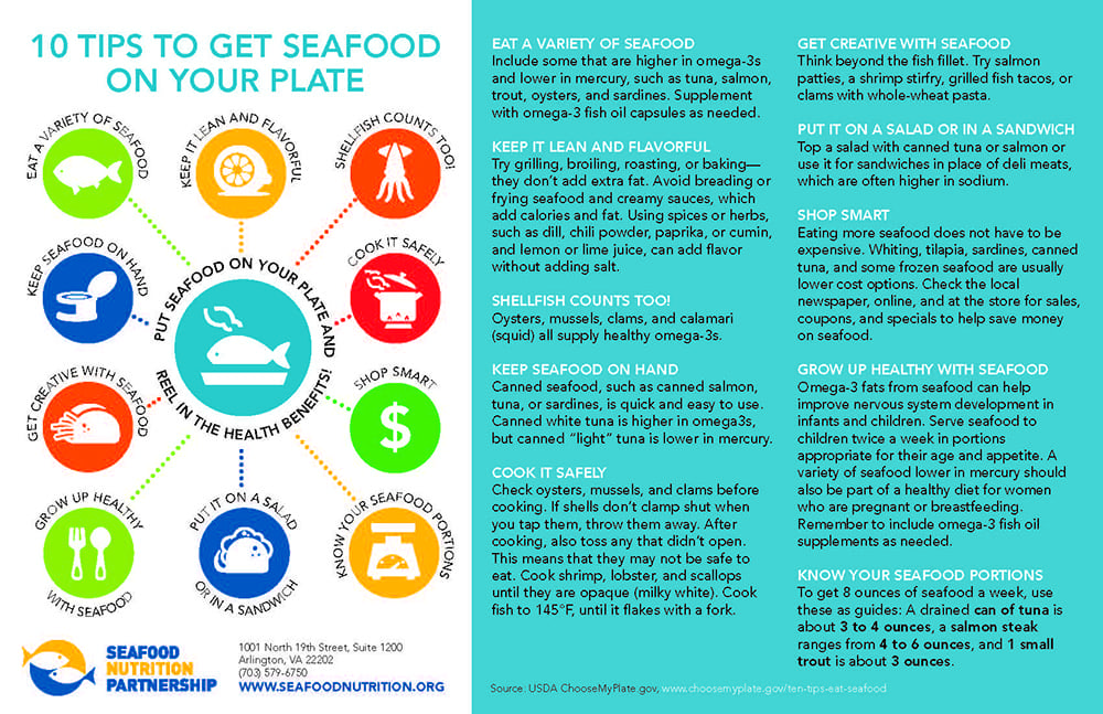 Seafood Nutrition Partnership Reel in the Health Benefits