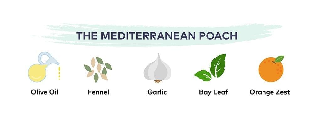Australis Barramundi - 5 Ways to Deliciously Poach Fish - The Mediterranean Poach