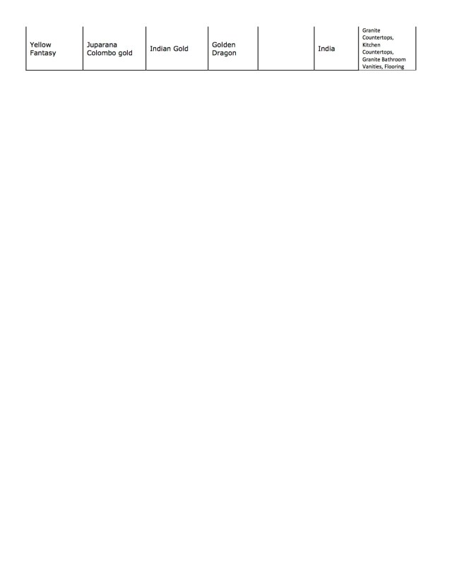 Bevelled edge 31- GRANITE-COUNTERTOP-COLORS-CROSS-REFERENCE-2