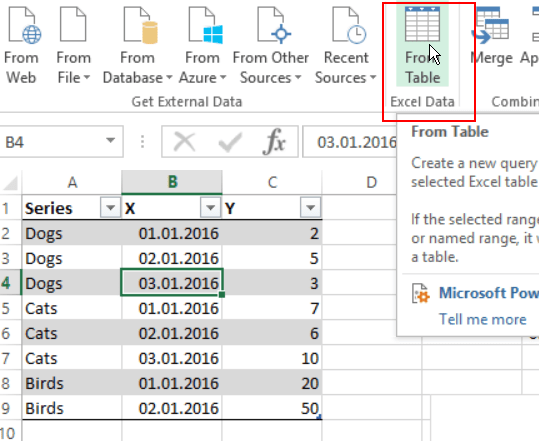 How To Use Regular Charts On Dynamic Pivot Tables In Excel