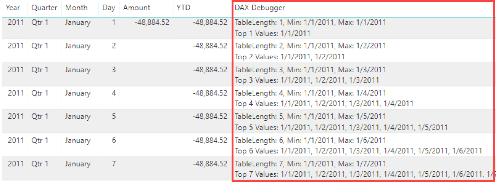 DAX CALCULATE Debugger – The BIccountant