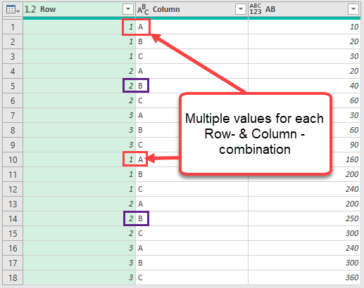 slow pivot power query performance
