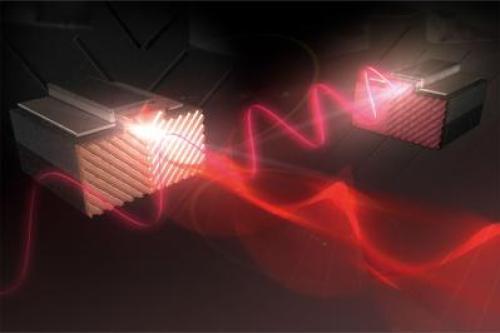 laser-controlled-polarization